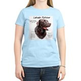 Labrador retriever Women's Light T-Shirt