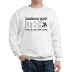 Drunkness guide Sweatshirt