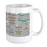 Chemistry Coffee Mugs