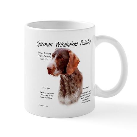GWP Mug