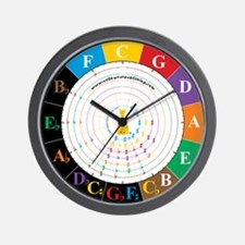 Funny Piano teaching Wall Clock