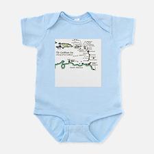 Caribbean Map Infant Bodysuit
