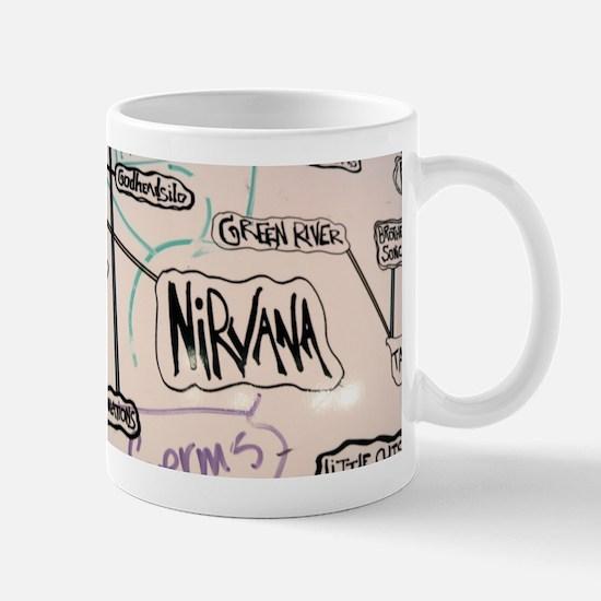 Nirvana Mug