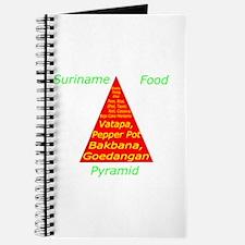 Suriname Food Pyramid Journal