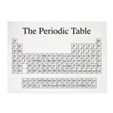 Periodic table 5x7 Rugs