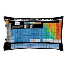 Math Table Pillow Case