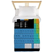 Math Table Twin Duvet
