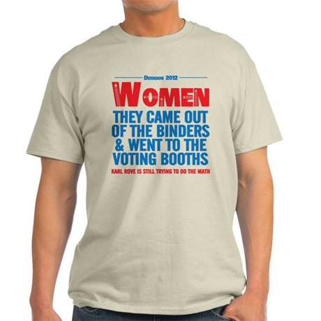 WOMEN CAME OUT OF THE BINDERS TO VOTE IN 2012 ELEC