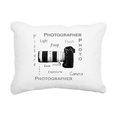Photographer-Definitions-DSLR.png Rectangular Canv