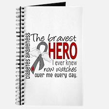 Bravest Hero I Knew Diabetes Journal