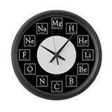 Chemistry Giant Clocks