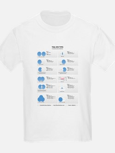 TSQL JOIN TYPES T-Shirt