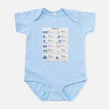TSQL JOIN TYPES Infant Bodysuit