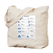 TSQL JOIN TYPES Tote Bag