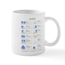 TSQL JOIN TYPES Mug
