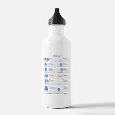 TSQL JOIN TYPES Water Bottle