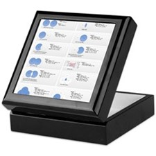 TSQL JOIN TYPES Keepsake Box