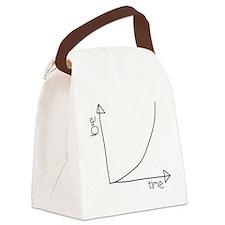 lovegraph T.png Canvas Lunch Bag