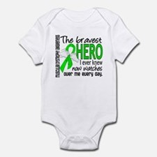 Bravest Hero I Knew Muscular Dystrophy Infant Body