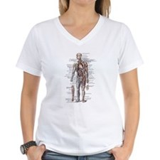 Anatomy of the Human Body Shirt