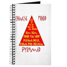 Chinese Food Pyramid Journal