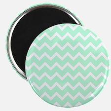 Mint Green Zigzags. Magnet