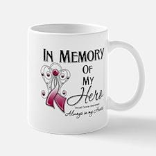 In Memory Throat Cancer Mug