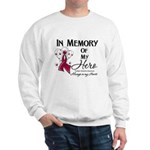 In Memory Multiple Myeloma Sweatshirt