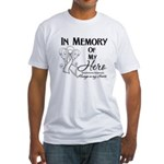 In Memory Mesothelioma Fitted T-Shirt