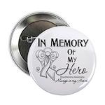 In Memory Mesothelioma 2.25