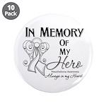 In Memory Mesothelioma 3.5