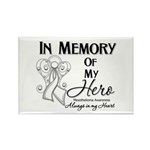 In Memory Mesothelioma Rectangle Magnet (100 pack)