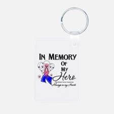 In Memory Male Breast Cancer Keychains