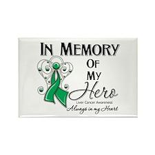 In Memory Liver Cancer Rectangle Magnet
