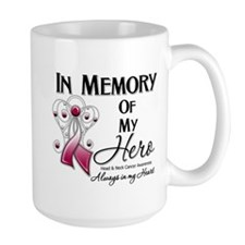 In Memory Head Neck Cancer Mug