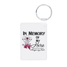 In Memory Head Neck Cancer Aluminum Photo Keychain