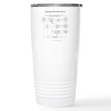 Cute Engineering Travel Mug