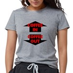 Coffee In Coffee Out Womens Tri-blend T-Shirt