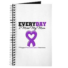 PancreaticCancerMum Journal