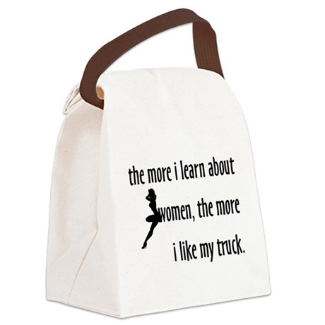 The More I Learn About Women Canvas Lunch Bag