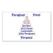 Paraguay Food Pyramid Decal