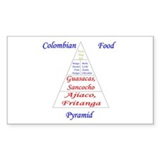 Colombian Food Pyramid Decal