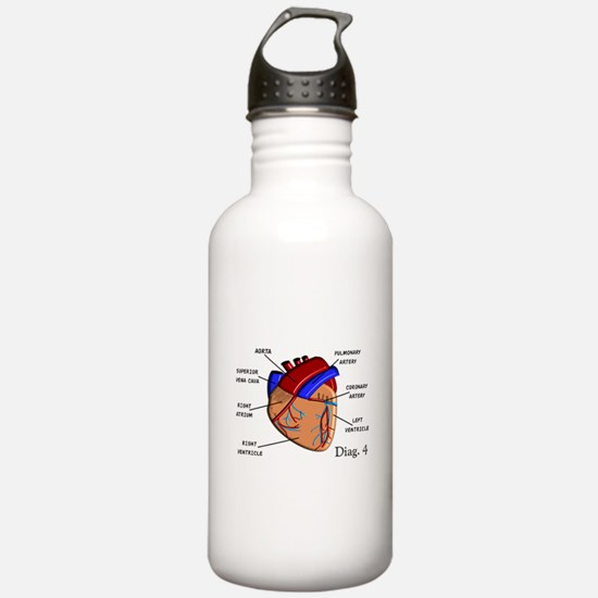 The heart Diagram BEST Shirts.PNG Sports Water Bottle