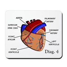 The heart Diagram BEST Shirts.PNG Mousepad