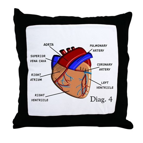 The heart Diagram BEST Shirts.PNG Throw Pillow