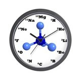 Chemistry clock Wall Clocks