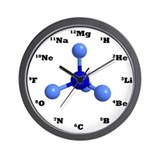 Chemistry Wall Clocks