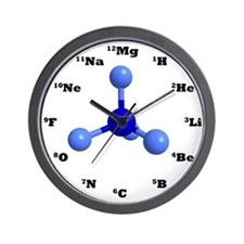 Unique Science teacher Wall Clock