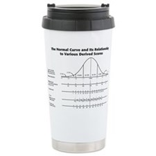 Unique Psychologist Travel Mug