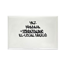 Yaz + Pradaxa + Terbutaline = Ill-Legal Drugs Rect
